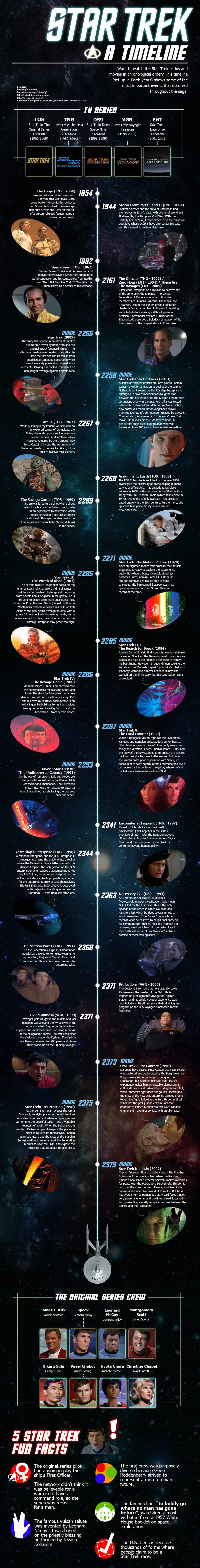 star-trek-episodes-infographic