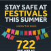 stay-safe-festival-infographic-plaza