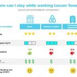 staying-while-working-locum-tenens-infographic-plaza