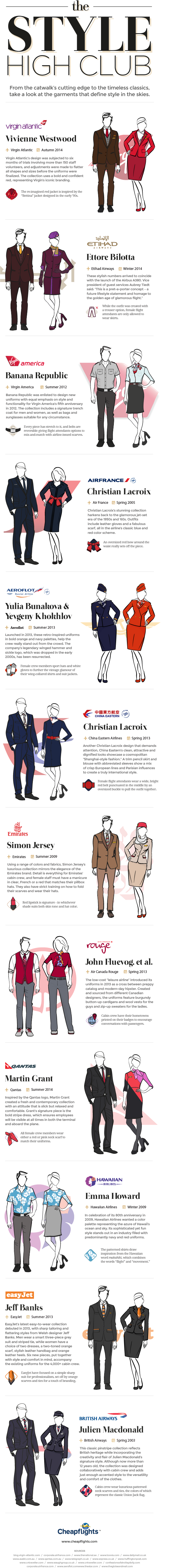 style-high-club-where-fashion-meets-the-skies-infographic