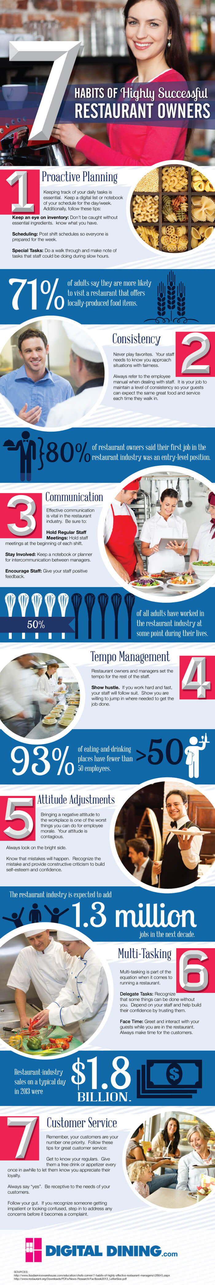 successful-restaurant-owners-infographic