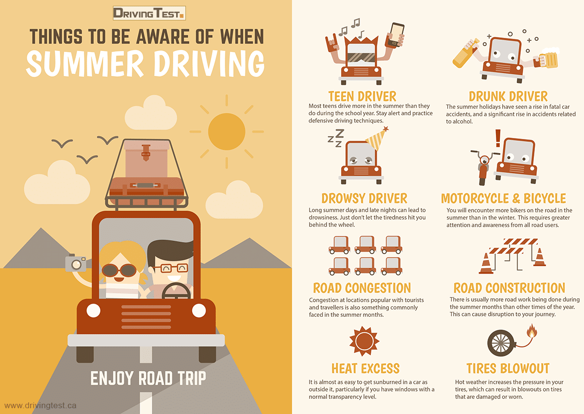 Things To Be Aware Of When Summer Driving