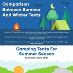 summer-vs-winter-tents-infographic-plaza