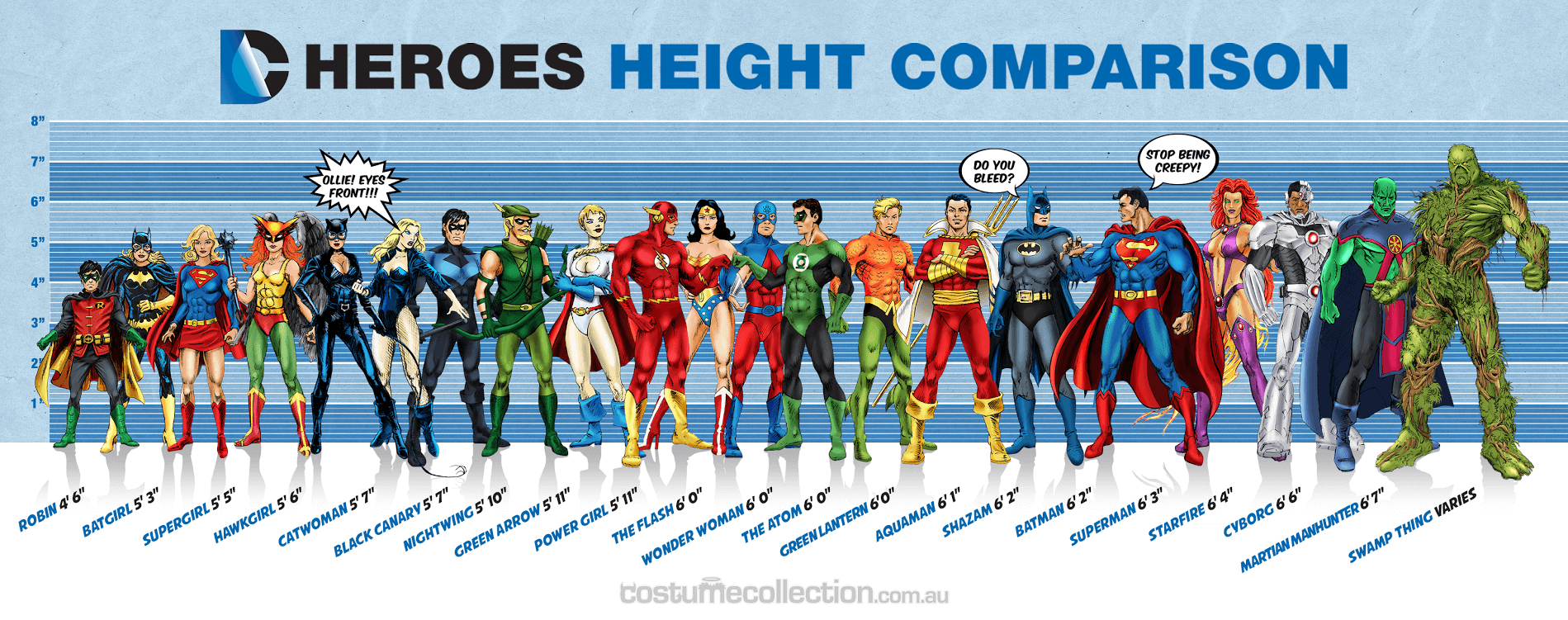 superhero-height-comparison-chart-infographic