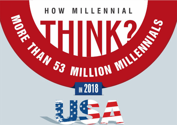 sustaining-future-growth-with-millennial-leaders-infographic-plaza-thumb