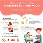 switch-your-baby-to-solid-food-infographic-plaza
