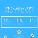 take-care-your-mattress-infographc-plaza