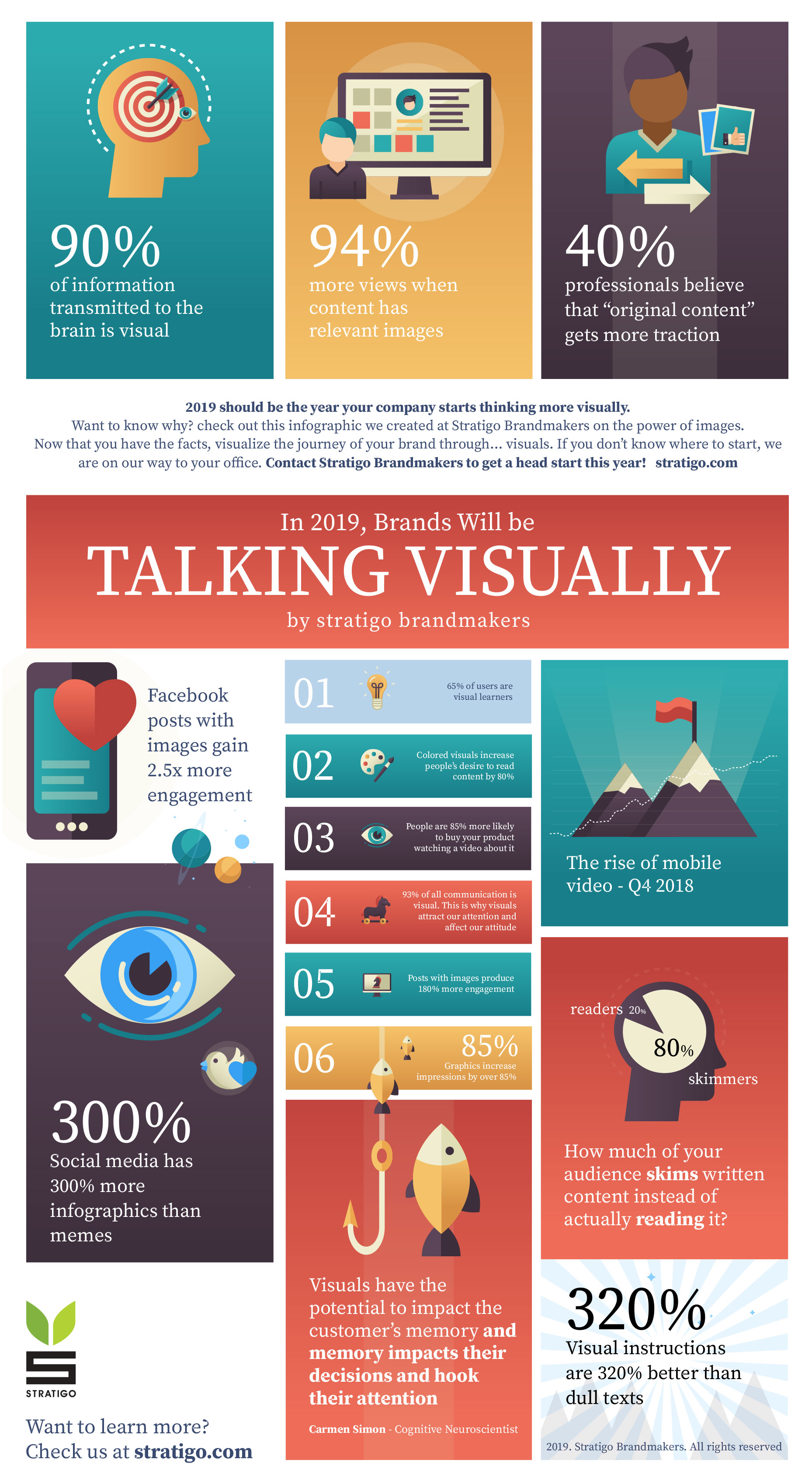 talking-visually-infographic-2019