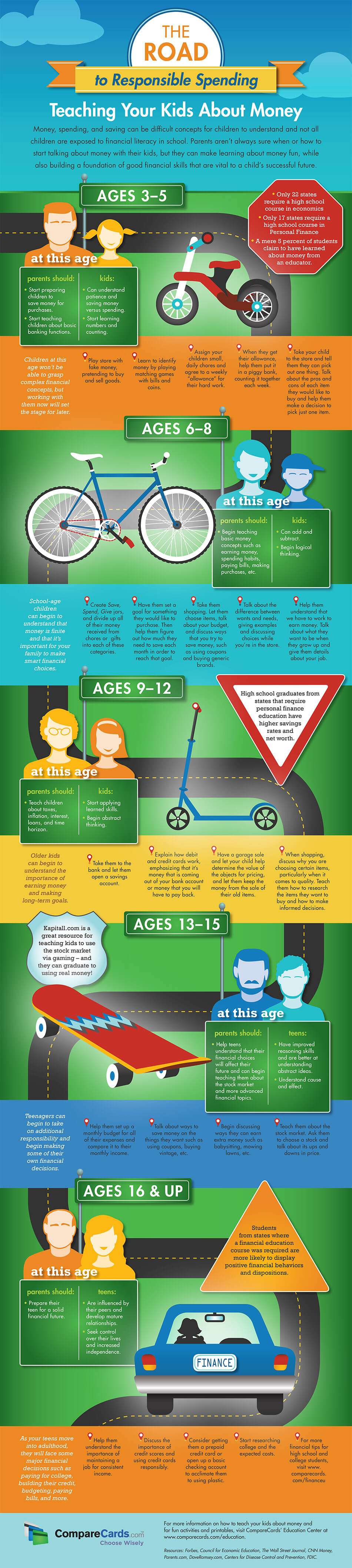 teaching-your-kids-about-money-infographic
