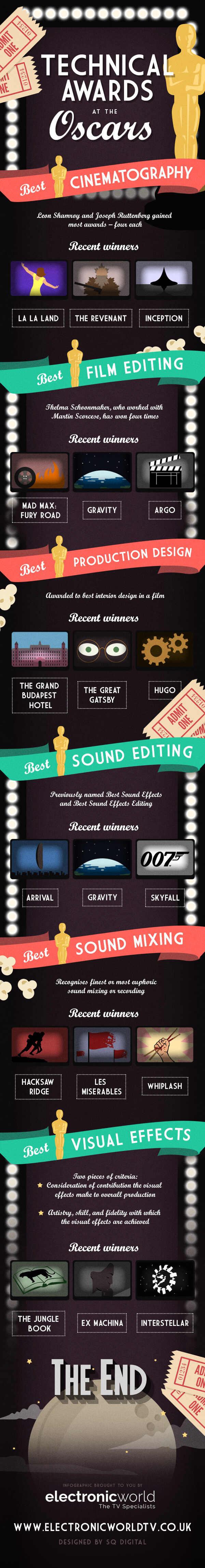 technical-awards-at-the-oscars-infographic-plaza