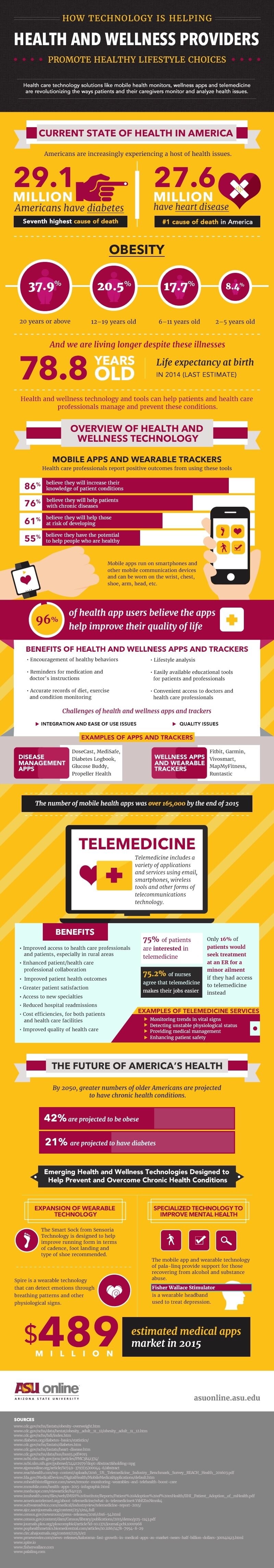 technology-helps-health-wellness-providers-infographic-plaza