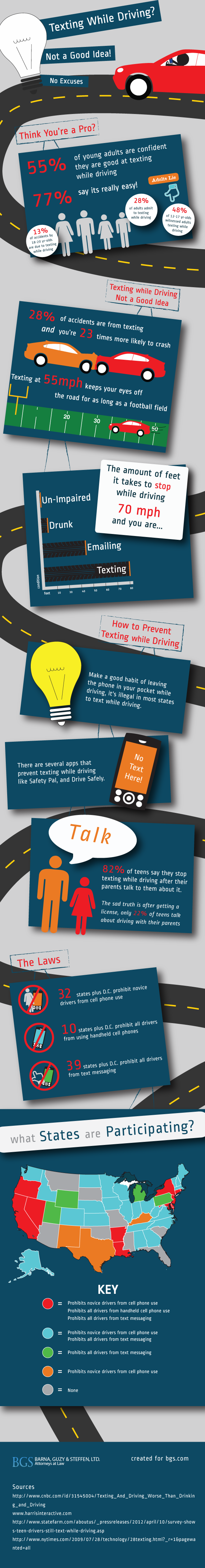 texting-while-driving-infographic