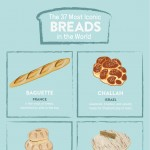 the-37-most-iconic-breads-in-the-world-infographic