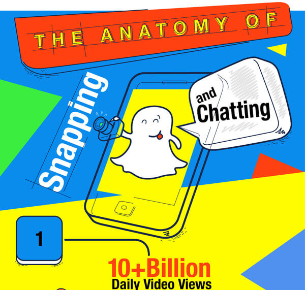 the-anatomy-of-snapping-and-chatting-infographic-plaza-thumb