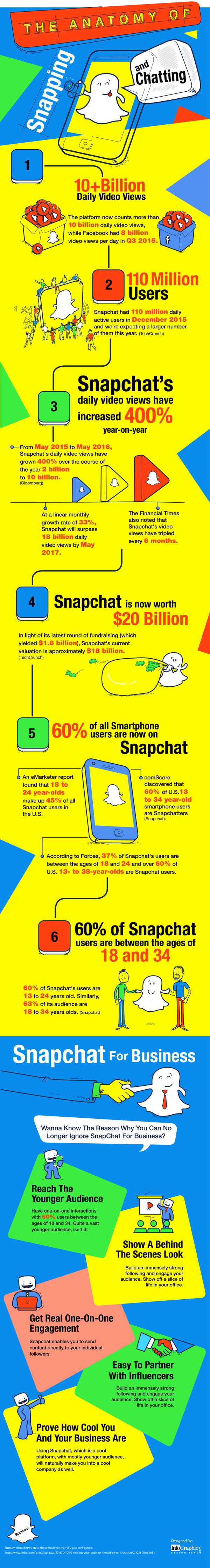 the-anatomy-of-snapping-and-chatting-infographic-plaza
