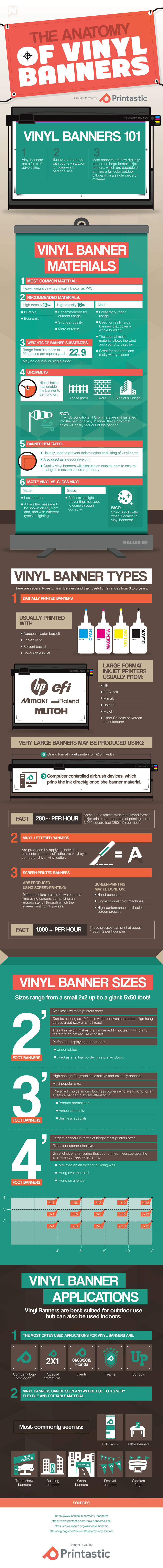 the-anatomy-of-vinyl-banners-infographic