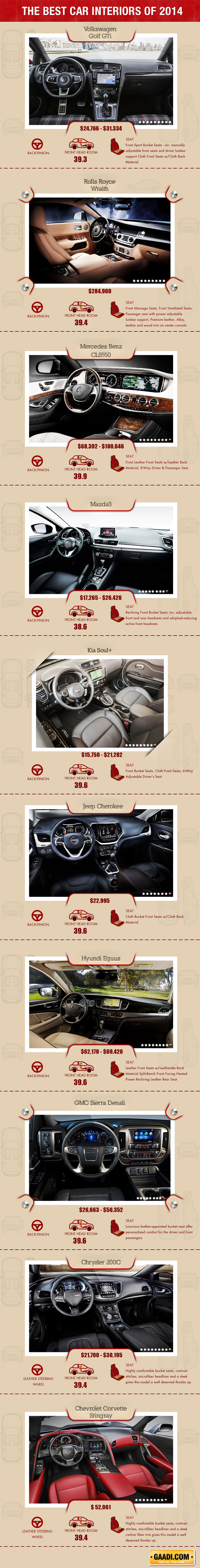 the-best-car-interiors-infographic-plaza