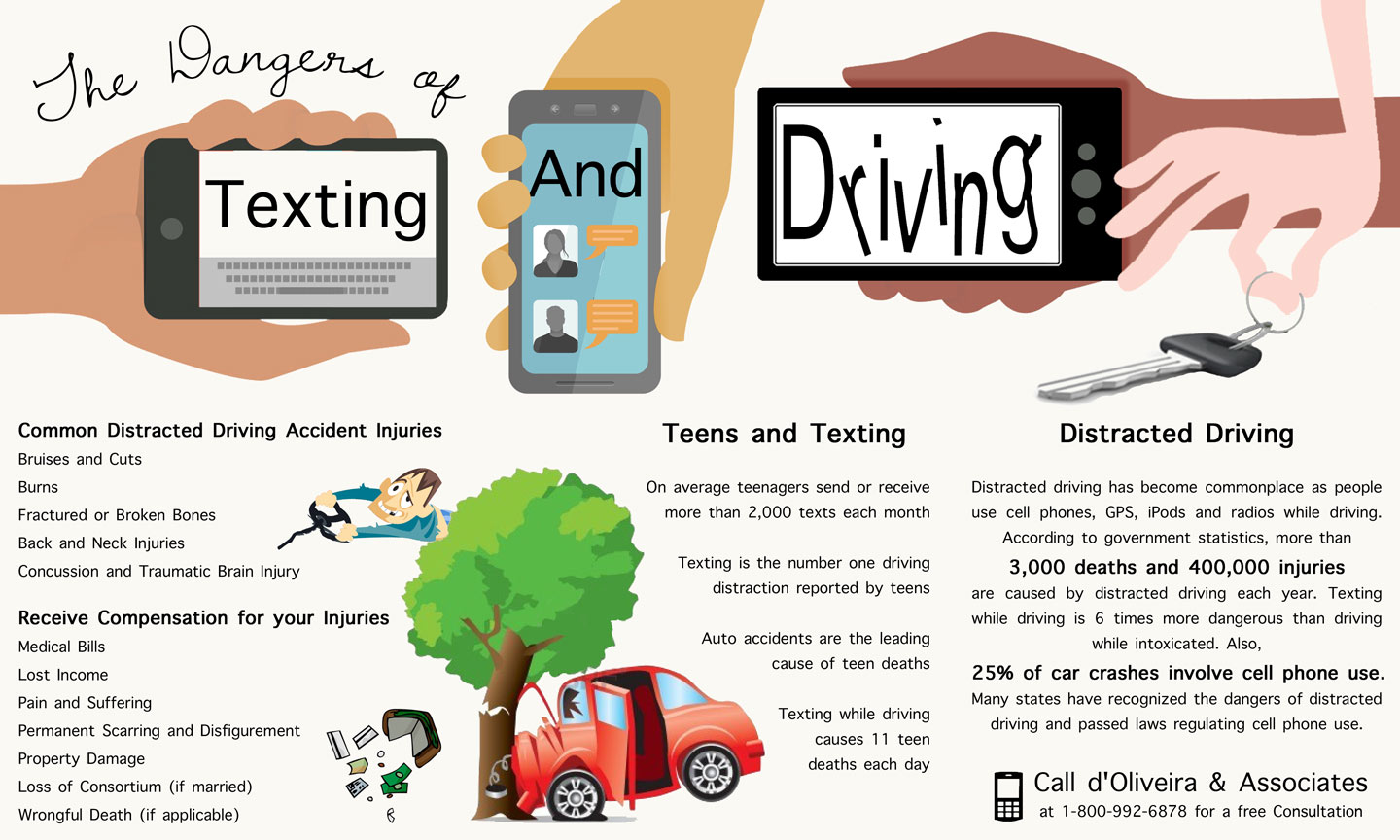 the-dangers-of-texting-and-driving-infographic