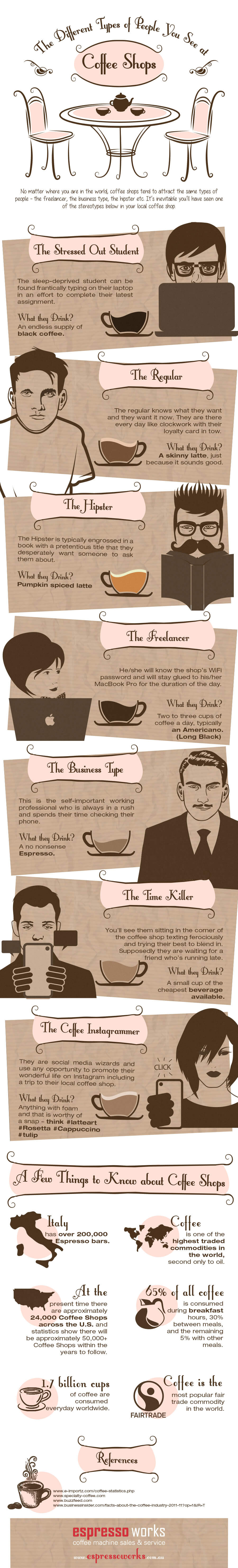 the-different-types-of-people-you-see-at-coffee-shops-infographic