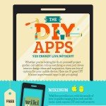 the-diy-apps-you-cannot-live-without-infographic-plaza