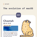 the-evolution-of-macOS-infographic-plaza