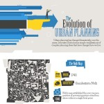 the-evolution-of-urban-planning-infographic-plaza