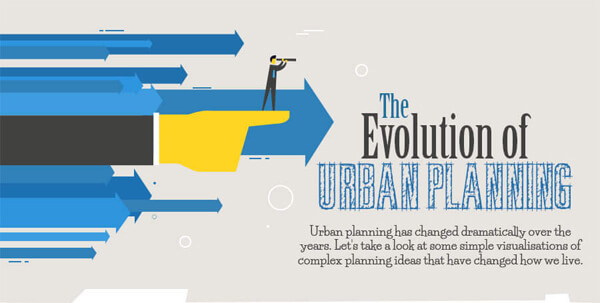 the-evolution-of-urban-planning-thumb