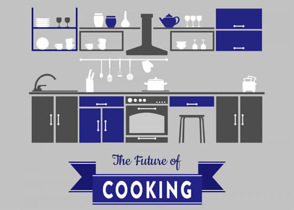 the-future-of-cooking-infographic-plaza-thumb