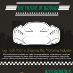 the-future-of-driving-top-tech-shaping-the-motoring-infographic