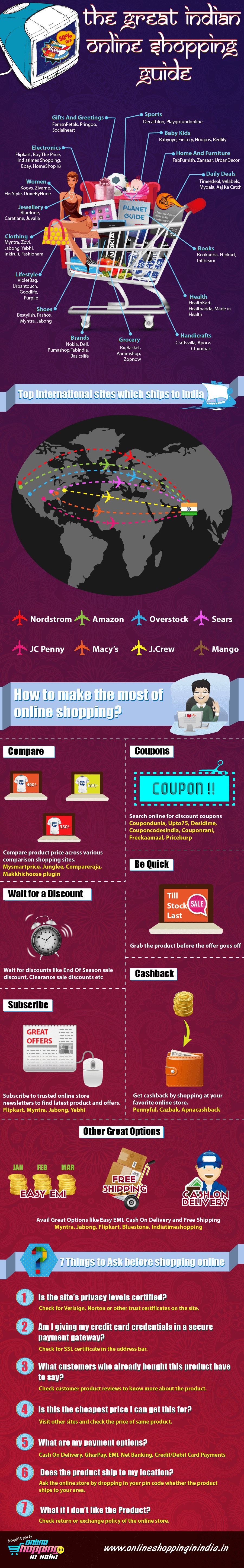 the-great-indian-online-shopping-guide-infographic