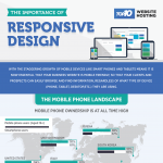 the-importance-of-responsive-design-infographic-plaza