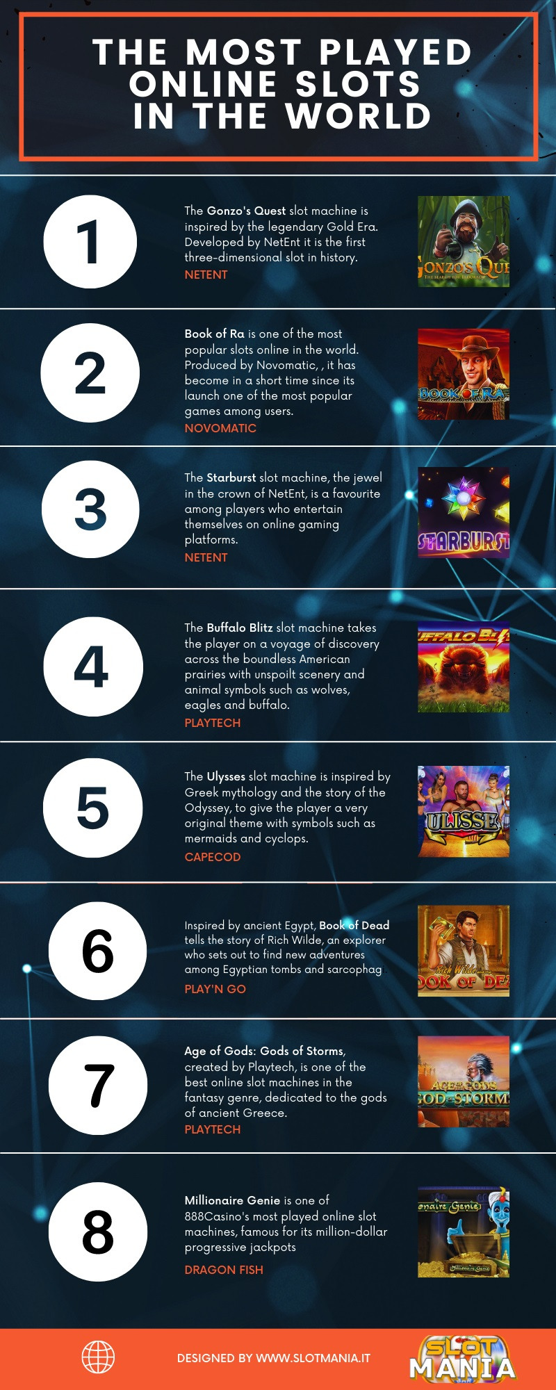 the-most-played-online-slots-in-the-world-infographic-plaza