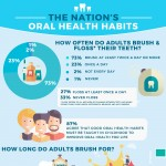 the-nations-oral-health-part1-infographic-plaza
