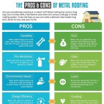 the-pros-and-cons-of-metal-roofing-infographic - plaza