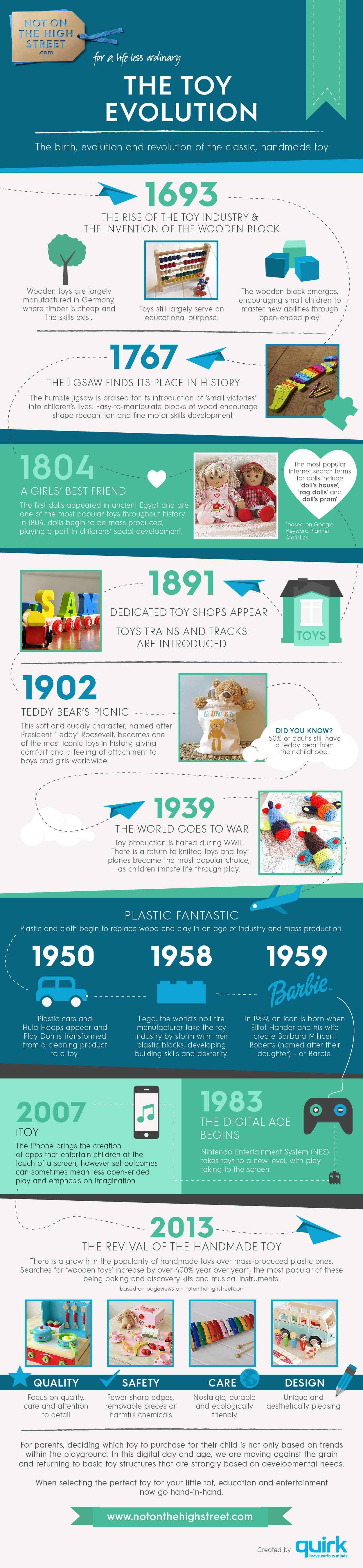the-toy-evolution-infographic
