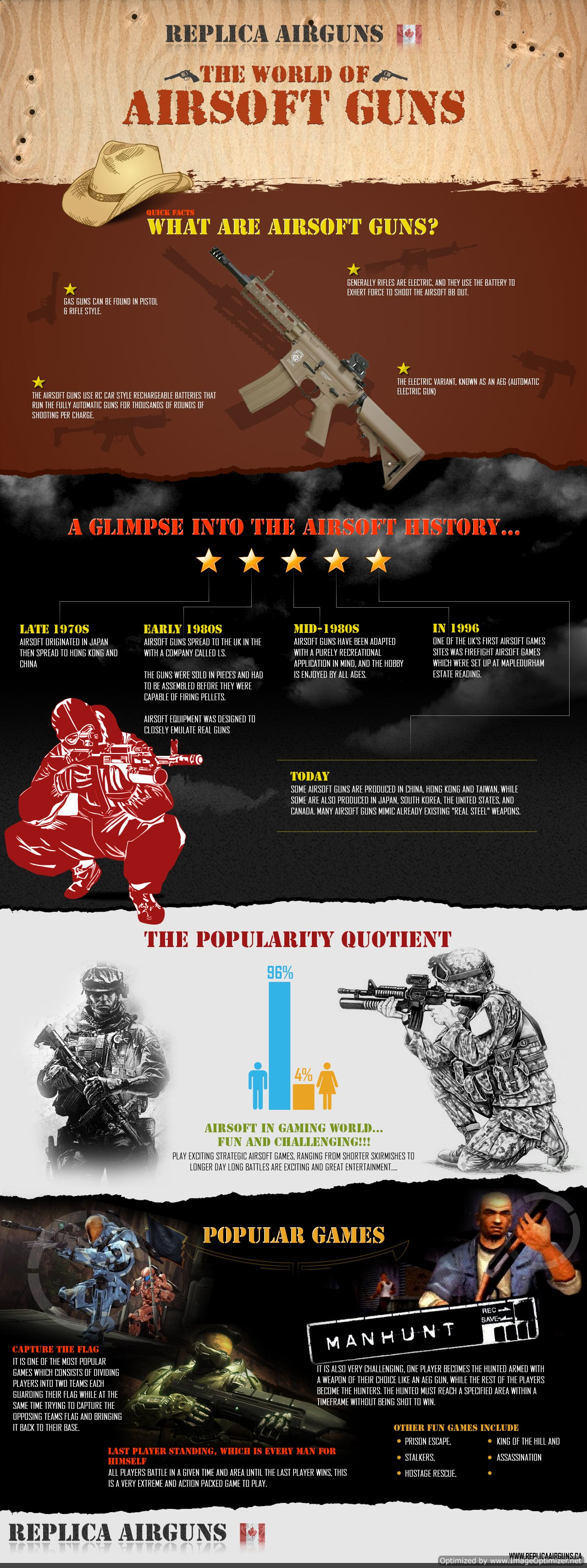 the-world-of-airsoft-guns-infographics