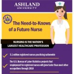 the_need_to_knows_of_a_future_nurse-infographic-plaza