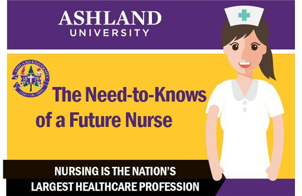 the_need_to_knows_of_a_future_nurse-infographic-plaza-thumb