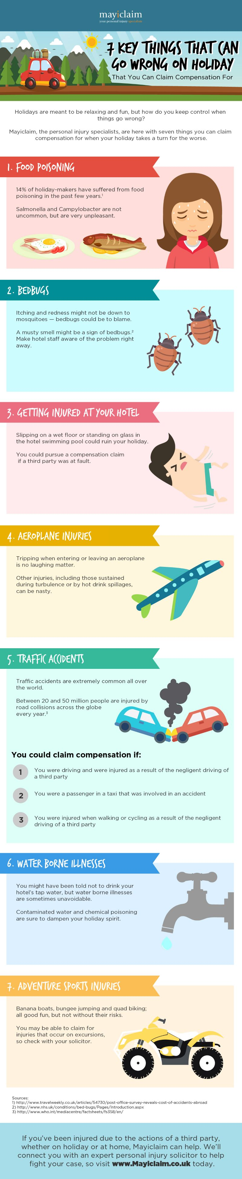 things-can-go-wrong-on-holiday-infographic-plaza