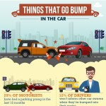 things-go-bump-in-car-infographic-plaza