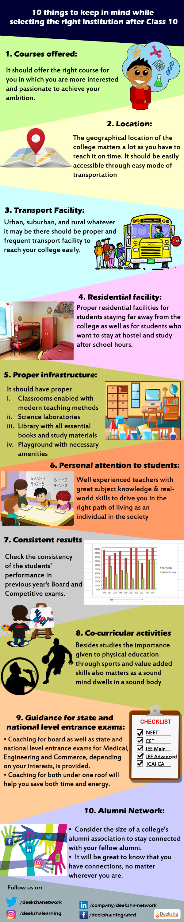 things-to-keep-in-mind-while-selecting-the-right-college-infographic-plaza