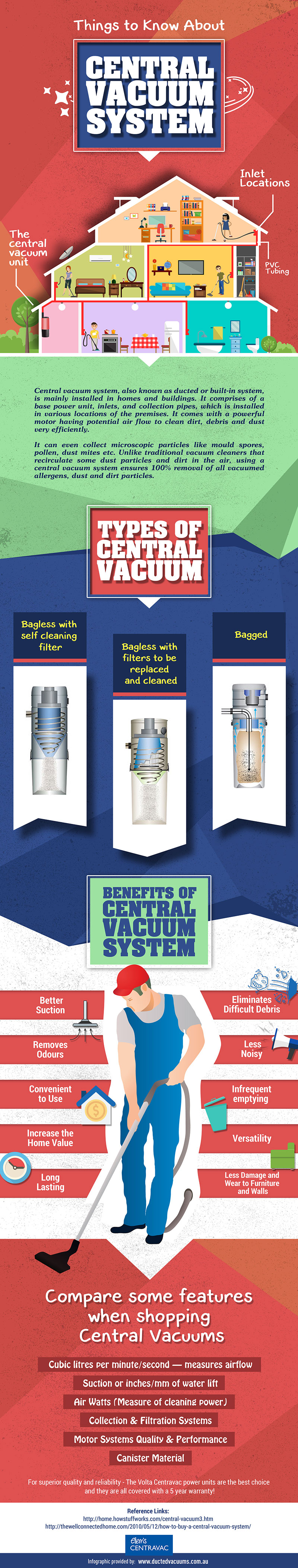 things-to-know-about-central-vacuum-system-infographic-plaza