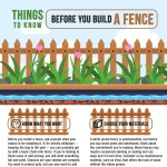 things-to-know-build-fence-infographic-plaza