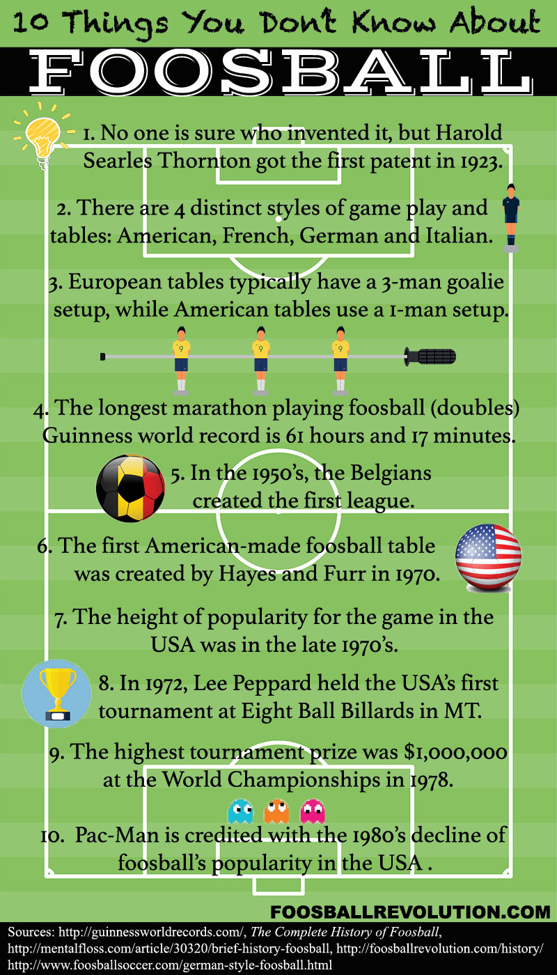 things-you-dont-know-about-foosball-infographic