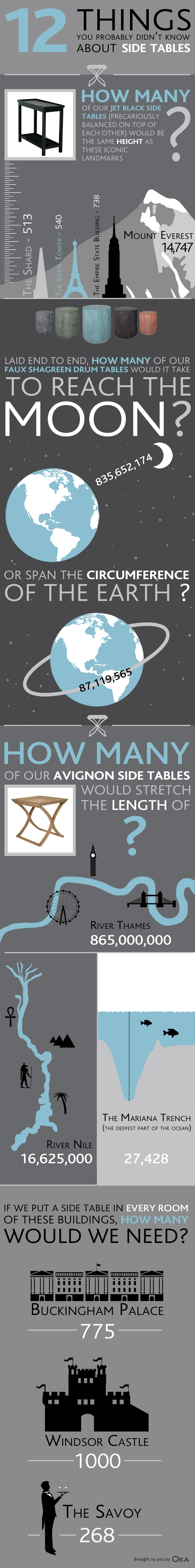 things-you-probably-did-not-know-about-side-tables-infographic