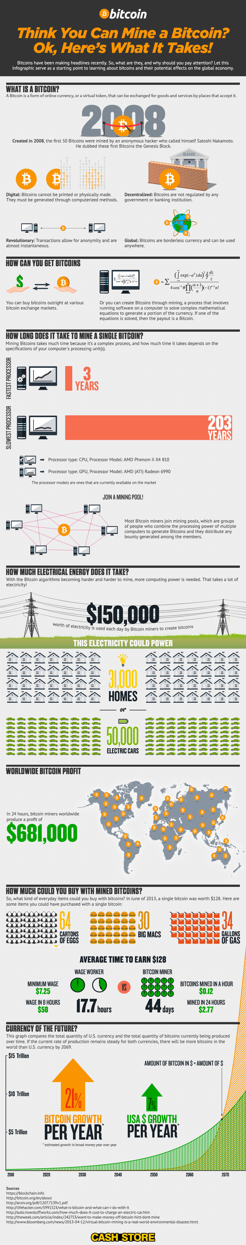 think-you-can-mine-bitcoin-ok-heres-what-it-takes-infographic