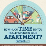 time-spent-in-apartment-infographic-plaza