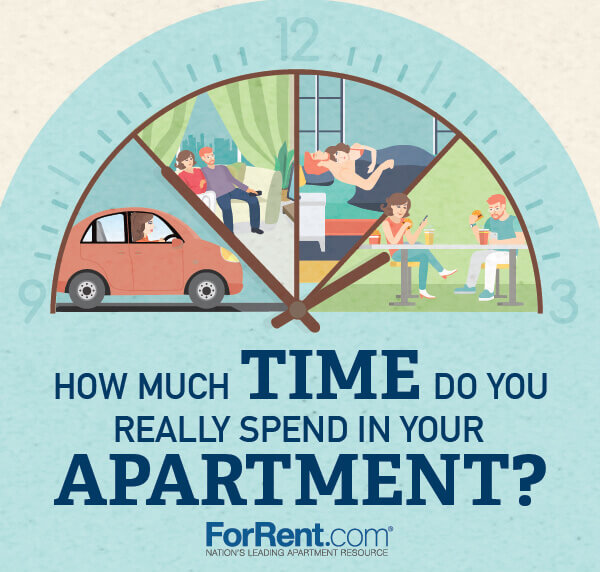 time-spent-in-apartment-infographic-plaza-thumb
