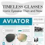 timeless-glasses-infographic