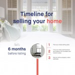 timeline-for-selling-for-home-infographic-plaza